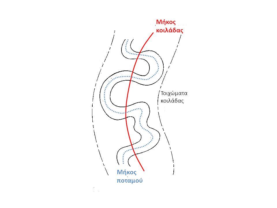 Βάσει της τιμής του μαιανδρικού λόγου κάθε ποταμού ισχύει: SI<1.05Ευθυτενείς 1,05<SI<1,5Ελικοειδείς SI>1,5 Μαίανδροι SI>1,3 Πλεξοειδείς SI>2 Αναστομωμένοι