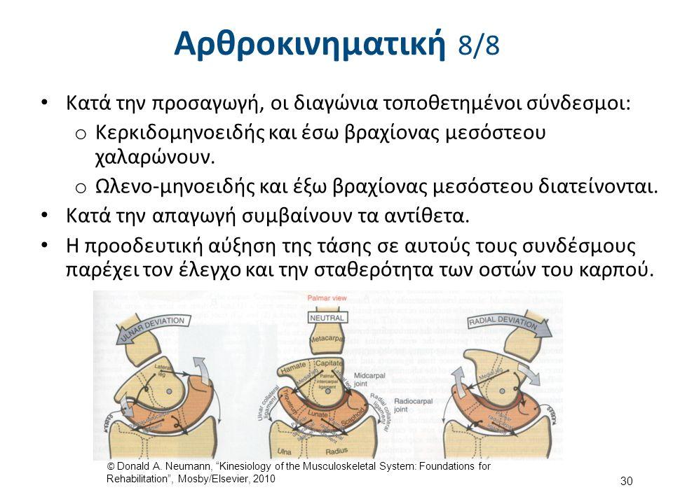 Αρθροκινηματική 8/8 Κατά την προσαγωγή, οι διαγώνια τοποθετημένοι σύνδεσμοι: o Κερκιδομηνοειδής και έσω βραχίονας μεσόστεου χαλαρώνουν. o Ωλενο-μηνοει