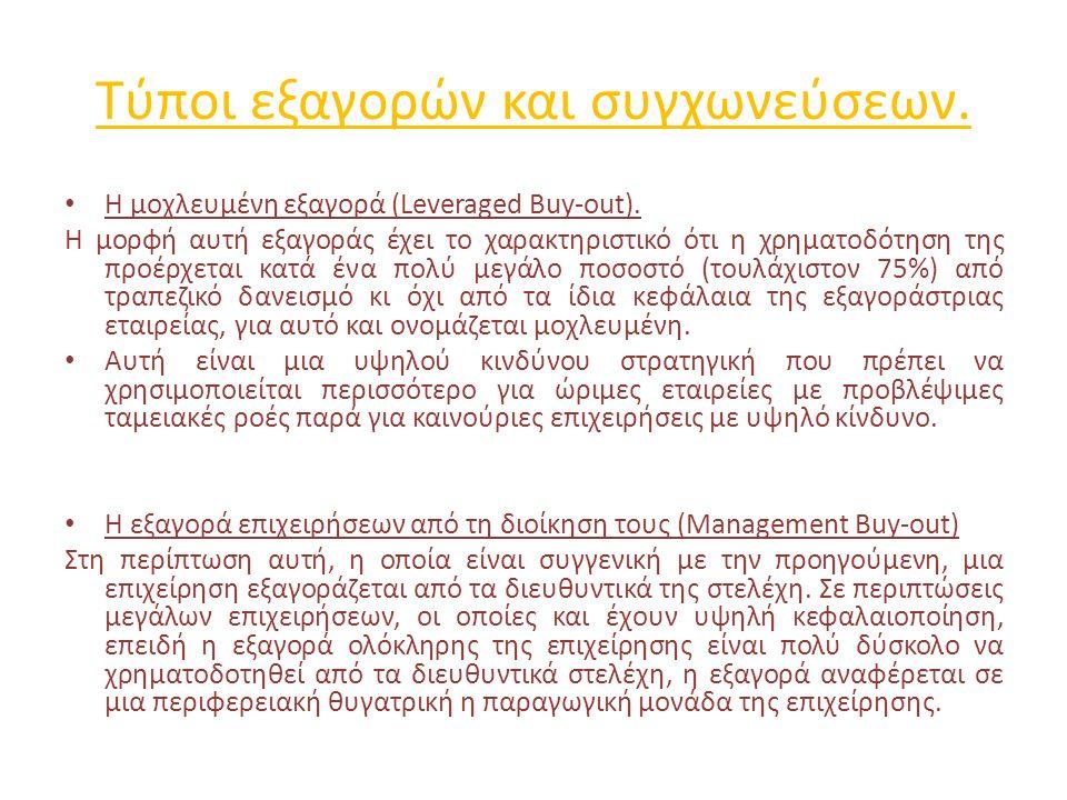 Τύποι εξαγορών και συγχωνεύσεων. Η μοχλευμένη εξαγορά (Leveraged Buy-out).