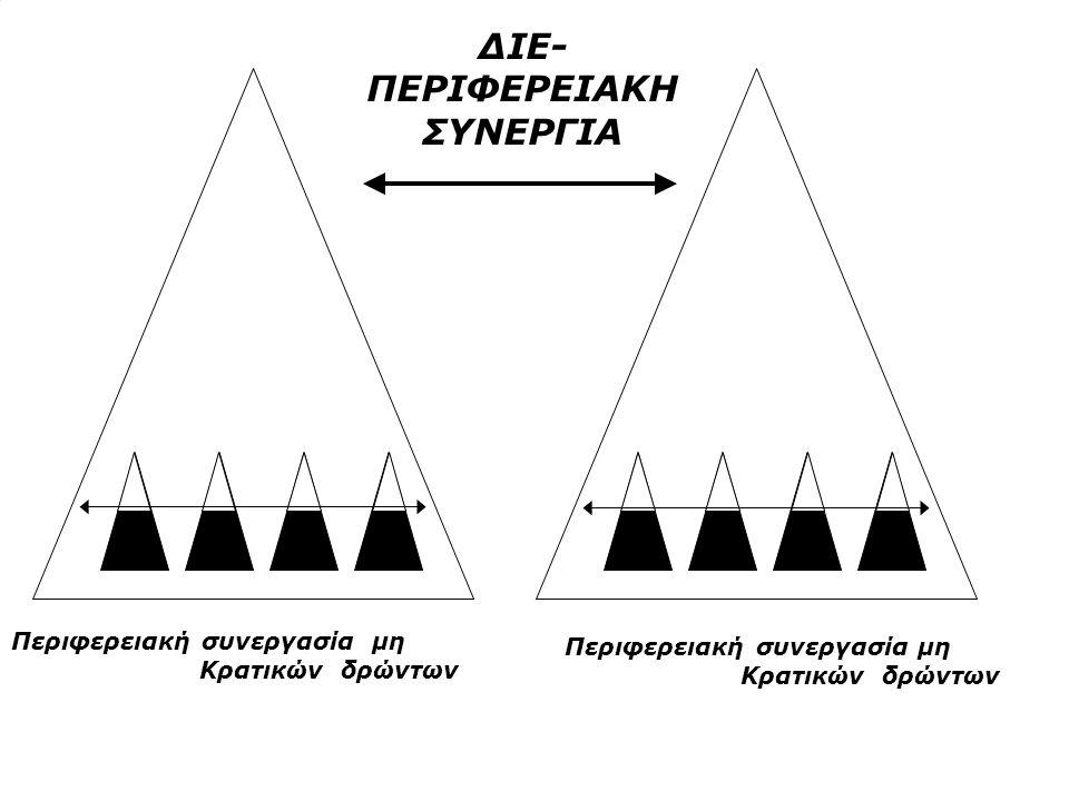 Περιφερειακή συνεργασία κρατών