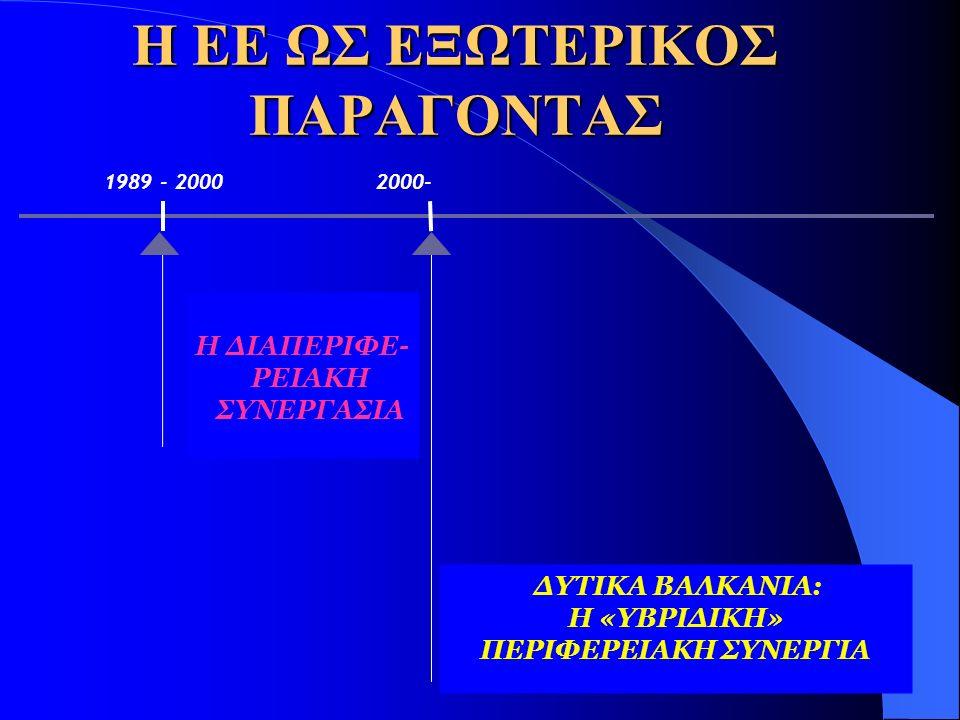 Η EE ΚΑΙ ΟΙ ΠΕΡΙΦΕΡΕΙΑΚΕΣ ΣΥΝΕΡΓΑΣΙΕΣ/ ΔΙΑΠΕΡΙΦΕΡΕΙΑΚΕΣ ΣΥΝΕΡΓΙΕΣ Περιφερειακές συνεργασίες Διαπεριφερειακές συνεργασίες