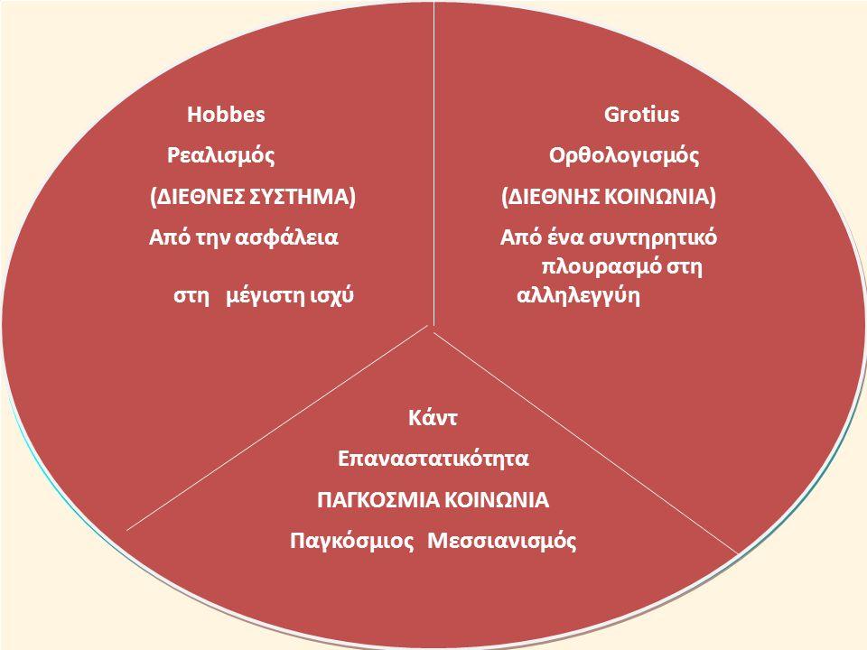 Η θεωρητική ενατένιση : Η Αγγλική Σχολή των Διεθνών Σχέσεων: Διεθνές, σύστημα, διεθνής κοινωνία, παγκόσμια κοινωνία.