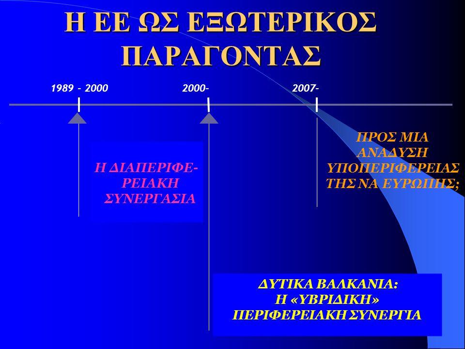 Η ΧΡΗΣΙΜΟΤΗΤΑ ΤΗΣ ΑΙΡΕΣΙΜΟΤΗΤΑΣ Επιτρέπει υψηλό βαθμό ανάμειξης στη διαδικασία εκδημοκρατικοποίησης Η δημιουργία διμερών ΖΕΣ (2001 -) ως προϋπόθεση για ένταξη στην ΕΕ Η εφαρμογή οικονομικών μεταρρυθμίσεων Η προώθηση της χρηστής διοίκησης Η περίκλειση των εθνοτικών διαφορών και των διακρατικών ανταγωνισμών ( η επιβολή δημοκρατικής ειρήνης)