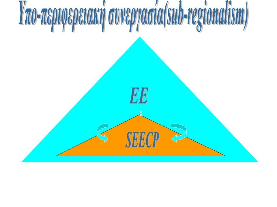 Το Συμβούλιο Περιφερειακής Συνεργασίας ( Regional Cooperation Council) (Φεβρ.