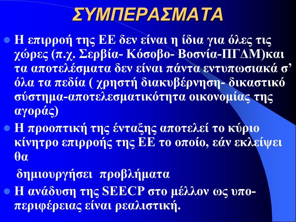 ΣΥΜΠΕΡΑΣΜΑΤΑ Η ΕΕ αποτέλεσε τον κύριο εξωτερικό παράγοντα για τη δημιουργία περιφερειακών συνεργασιών στη ΝΑ Ευρώπη.