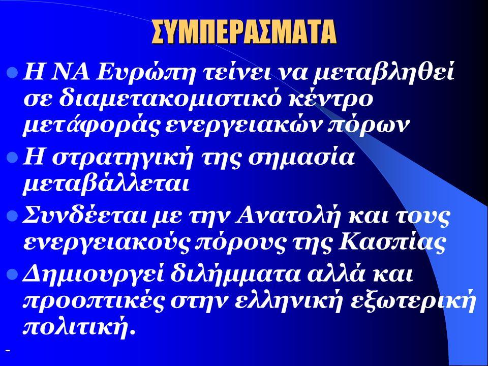 ΔΙΛΗΜΜΑΤΑ ΓΙΑ ΤΗΝ ΕΛΛΗΝΙΚΗ ΕΞΩΤΕΡΙΚΗ ΠΟΛΙΤΙΚΗ Σχέσεις Ελλάδας – Τουρκίας Από την αντιπαράθεση στην αλληλοεξάρτηση ; Η ενεργειακή συνεργασία οδηγεί σε αύξηση της ασφάλειας; Σχέσεις Ελλάδας – Βαλκανικών χωρών Συμβάλλει στην περιφερειακή συνεργασία;