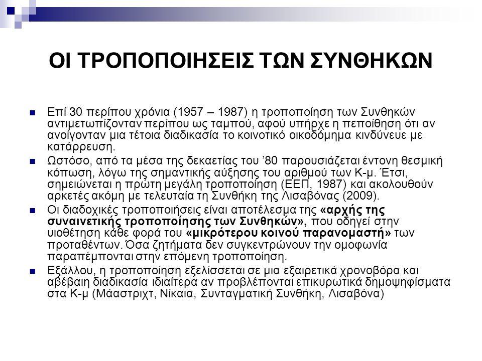 ΟΙ ΤΡΟΠΟΠΟΙΗΣΕΙΣ ΤΩΝ ΣΥΝΘΗΚΩΝ Ενιαία Ευρωπαϊκή Πράξη (ΕΕΠ), 1987 Συνθήκη για την Ίδρυση της ΕΕ (Συνθήκη του Μάαστριχτ), 1993 Συνθήκη του Άμστερνταμ, 1999 Συνθήκη της Νίκαιας, 2003 Τροποιητική ή Μεταρρυθμιστική Συνθήκη (Συνθήκη της Λισαβόνας), 2009
