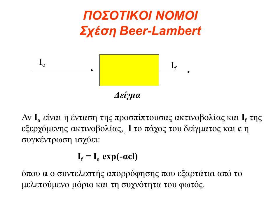 ΠΟΣΟΤΙΚΟΙ ΝΟΜΟΙ Σχέση Beer-Lambert Αν I o είναι η ένταση της προσπίπτουσας ακτινοβολίας και I f της εξερχόμενης ακτινοβολίας,, l το πάχος του δείγματο