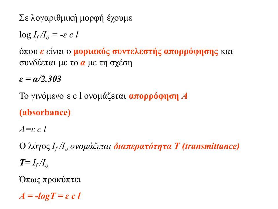 Σε λογαριθμική μορφή έχουμε log I f /I o = -ε c l όπου ε είναι ο μοριακός συντελεστής απορρόφησης και συνδέεται με το α με τη σχέση ε = α/2.303 Το γινόμενο ε c l ονομάζεται απορρόφηση Α (absorbance) Α=ε c l Ο λόγος I f /I o ονομάζεται διαπερατότητα Τ (transmittance) T= I f /I o Όπως προκύπτει Α = -logT = ε c l