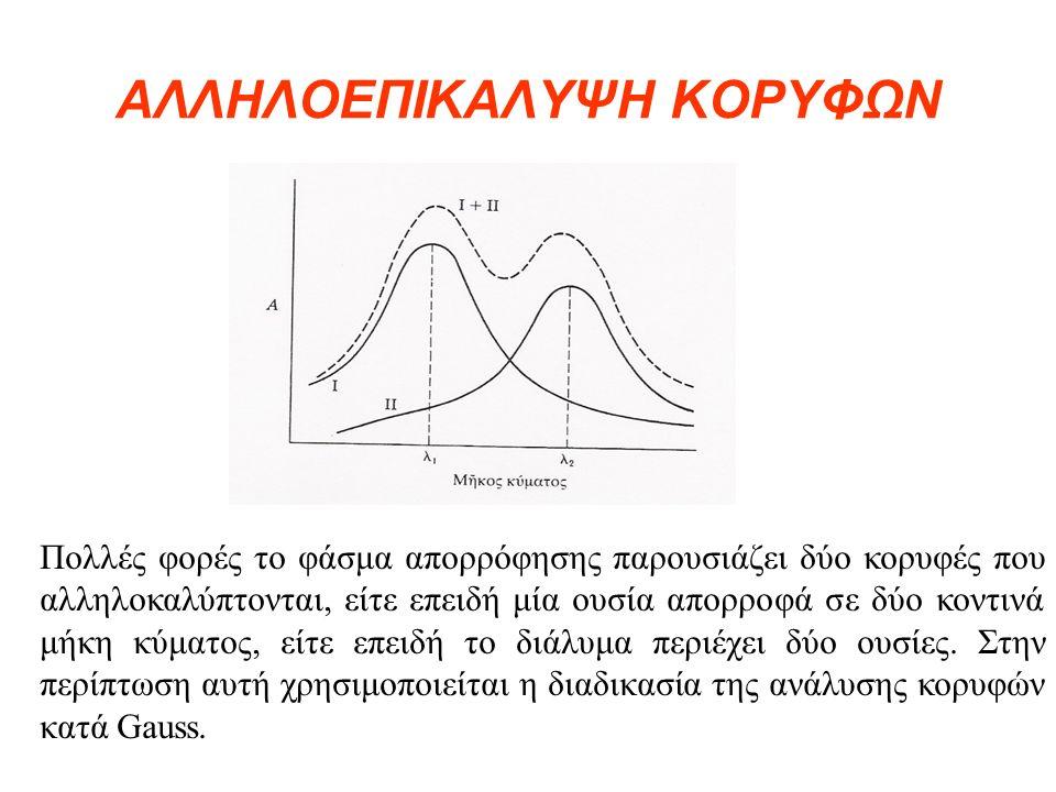 ΑΛΛΗΛΟΕΠΙΚΑΛΥΨΗ ΚΟΡΥΦΩΝ Πολλές φορές το φάσμα απορρόφησης παρουσιάζει δύο κορυφές που αλληλοκαλύπτονται, είτε επειδή μία ουσία απορροφά σε δύο κοντινά