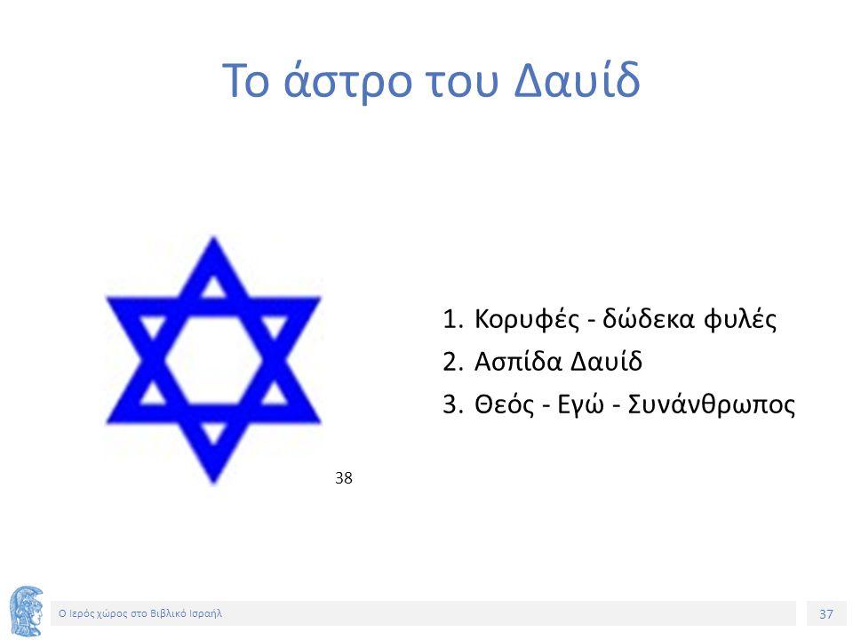 37 Ο Ιερός χώρος στο Βιβλικό Ισραήλ Το άστρο του Δαυίδ 1.Κορυφές - δώδεκα φυλές 2.Ασπίδα Δαυίδ 3.Θεός - Εγώ - Συνάνθρωπος 38