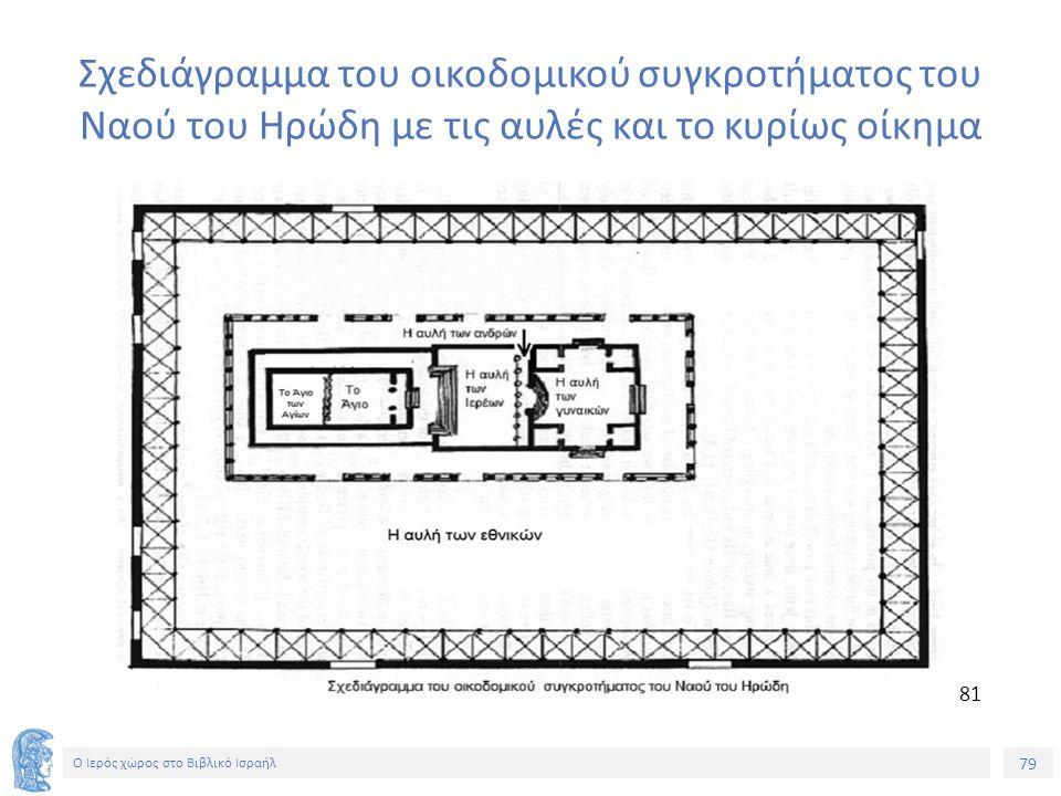 79 Ο Ιερός χώρος στο Βιβλικό Ισραήλ Σχεδιάγραμμα του οικοδομικού συγκροτήματος του Ναού του Ηρώδη με τις αυλές και το κυρίως οίκημα 81