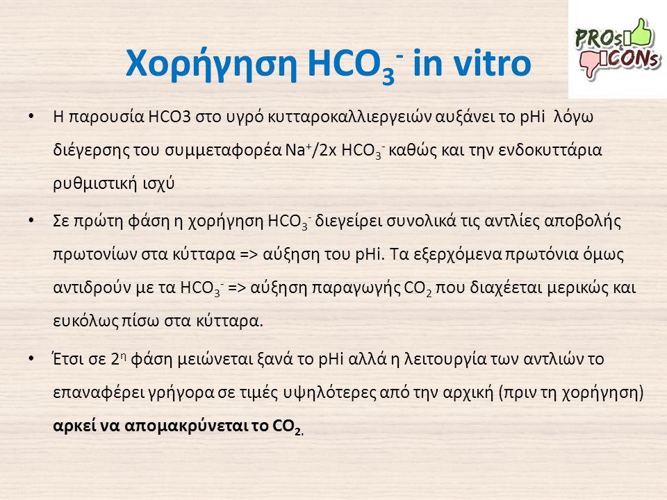 Χορήγηση HCO 3 - in vitro H παρουσία HCO3 στο υγρό κυτταροκαλλιεργειών αυξάνει το pHi λόγω διέγερσης του συμμεταφορέα Na + /2x HCO 3 - καθώς και την ενδοκυττάρια ρυθμιστική ισχύ Σε πρώτη φάση η χορήγηση HCO 3 - διεγείρει συνολικά τις αντλίες αποβολής πρωτονίων στα κύτταρα => αύξηση του pHi.