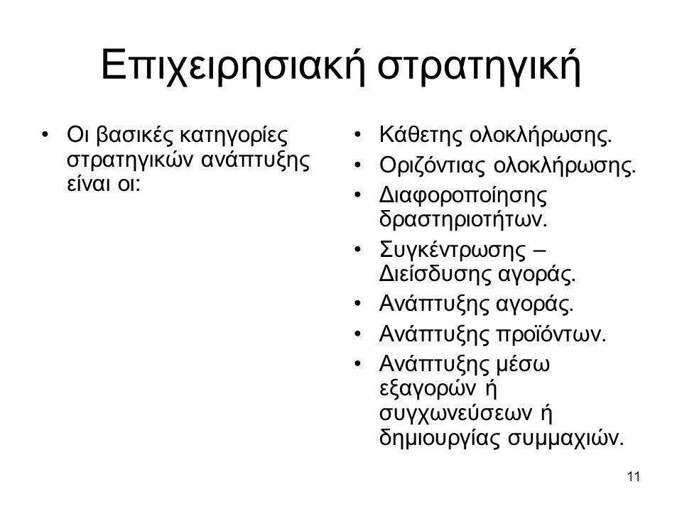 11 Επιχειρησιακή στρατηγική Οι βασικές κατηγορίες στρατηγικών ανάπτυξης είναι οι: Κάθετης ολοκλήρωσης.