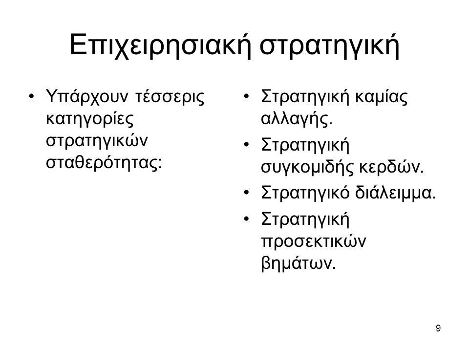 9 Επιχειρησιακή στρατηγική Υπάρχουν τέσσερις κατηγορίες στρατηγικών σταθερότητας: Στρατηγική καμίας αλλαγής.