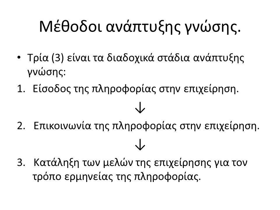 Μέθοδοι ανάπτυξης γνώσης (συνέχεια).