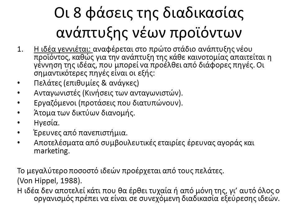 Οι 8 φάσεις της διαδικασίας ανάπτυξης νέων προϊόντων (συνέχεια) 2.