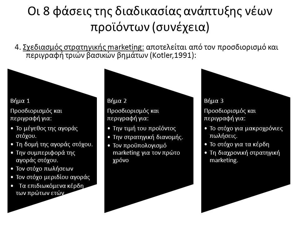 Οι 8 φάσεις της διαδικασίας ανάπτυξης νέων προϊόντων (συνέχεια) 4. Σχεδιασμός στρατηγικής marketing: αποτελείται από τον προσδιορισμό και περιγραφή τρ