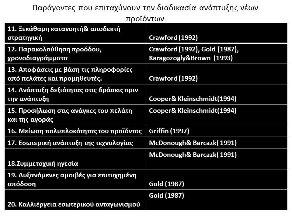 Παράγοντες που επιταχύνουν την διαδικασία ανάπτυξης νέων προϊόντων 11. Ξεκάθαρη κατανοητή& αποδεκτή στρατηγικήCrawford (1992) 12. Παρακολούθηση προόδο