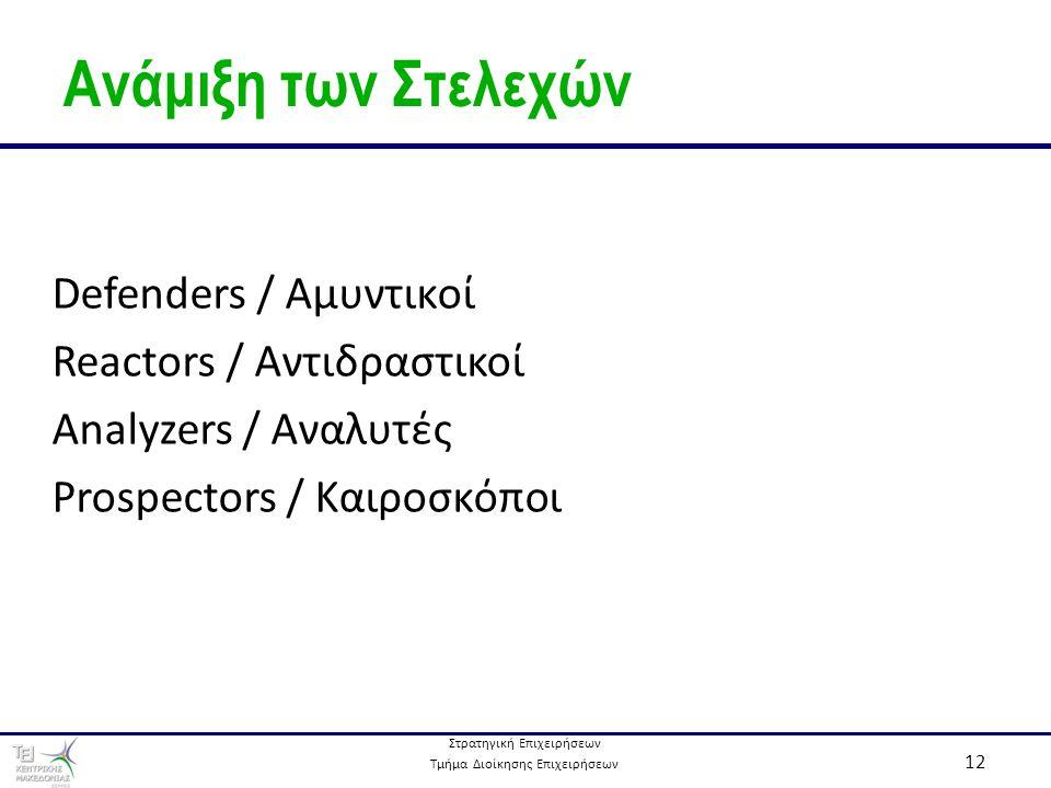 Στρατηγική Επιχειρήσεων Τμήμα Διοίκησης Επιχειρήσεων 12 Ανάμιξη των Στελεχών Defenders / Αμυντικοί Reactors / Αντιδραστικοί Analyzers / Αναλυτές Prospectors / Καιροσκόποι