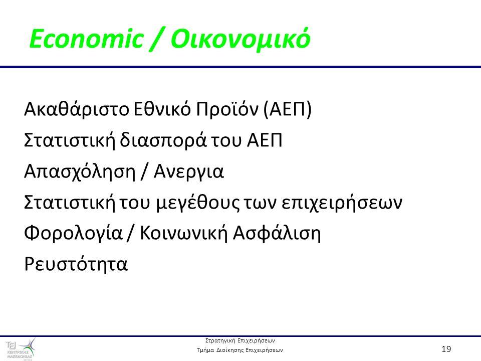 Στρατηγική Επιχειρήσεων Τμήμα Διοίκησης Επιχειρήσεων 19 Economic / Οικονομικό Ακαθάριστο Εθνικό Προϊόν (ΑΕΠ) Στατιστική διασπορά του ΑΕΠ Απασχόληση / Ανεργια Στατιστική του μεγέθους των επιχειρήσεων Φορολογία / Κοινωνική Ασφάλιση Ρευστότητα