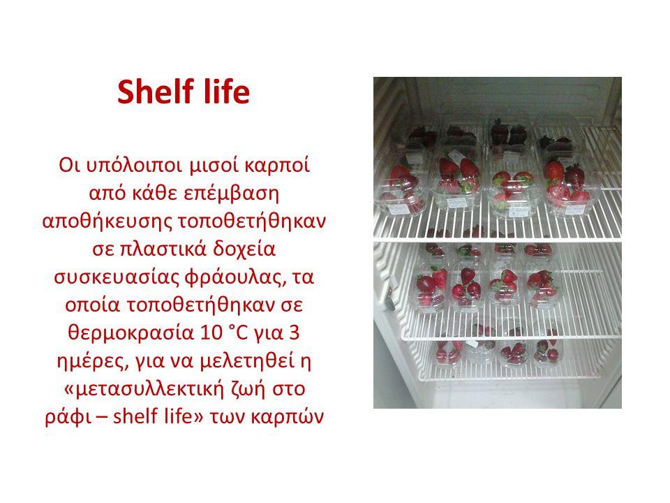 Shelf life Οι υπόλοιποι μισοί καρποί από κάθε επέμβαση αποθήκευσης τοποθετήθηκαν σε πλαστικά δοχεία συσκευασίας φράουλας, τα οποία τοποθετήθηκαν σε θερμοκρασία 10 °C για 3 ημέρες, για να μελετηθεί η «μετασυλλεκτική ζωή στο ράφι – shelf life» των καρπών