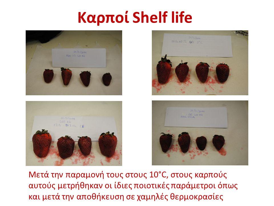 Καρποί Shelf life Μετά την παραμονή τους στους 10°C, στους καρπούς αυτούς μετρήθηκαν οι ίδιες ποιοτικές παράμετροι όπως και μετά την αποθήκευση σε χαμηλές θερμοκρασίες