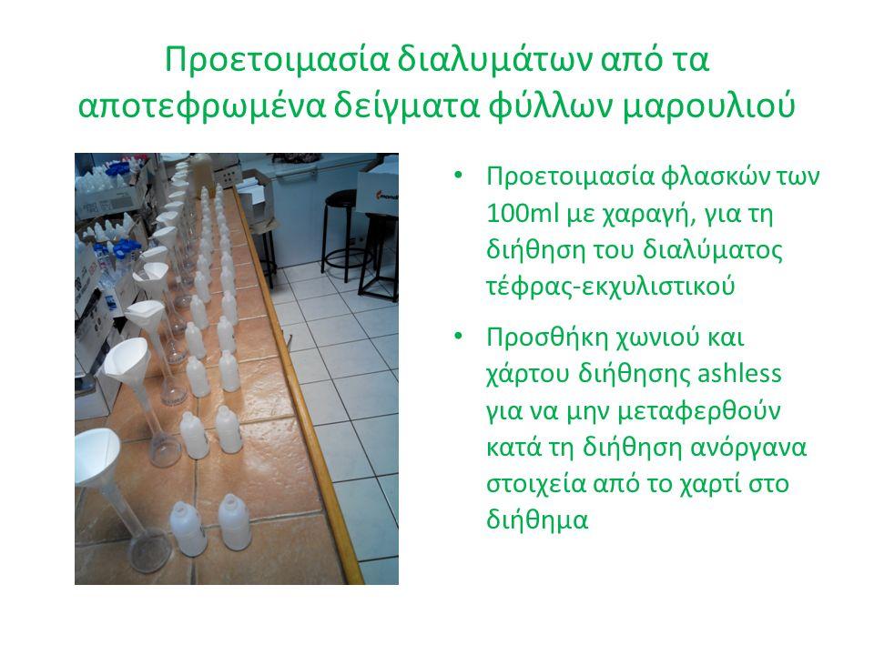 Προετοιμασία διαλυμάτων από τα αποτεφρωμένα δείγματα φύλλων μαρουλιού Προετοιμασία φλασκών των 100ml με χαραγή, για τη διήθηση του διαλύματος τέφρας-εκχυλιστικού Προσθήκη χωνιού και χάρτου διήθησης ashless για να μην μεταφερθούν κατά τη διήθηση ανόργανα στοιχεία από το χαρτί στο διήθημα