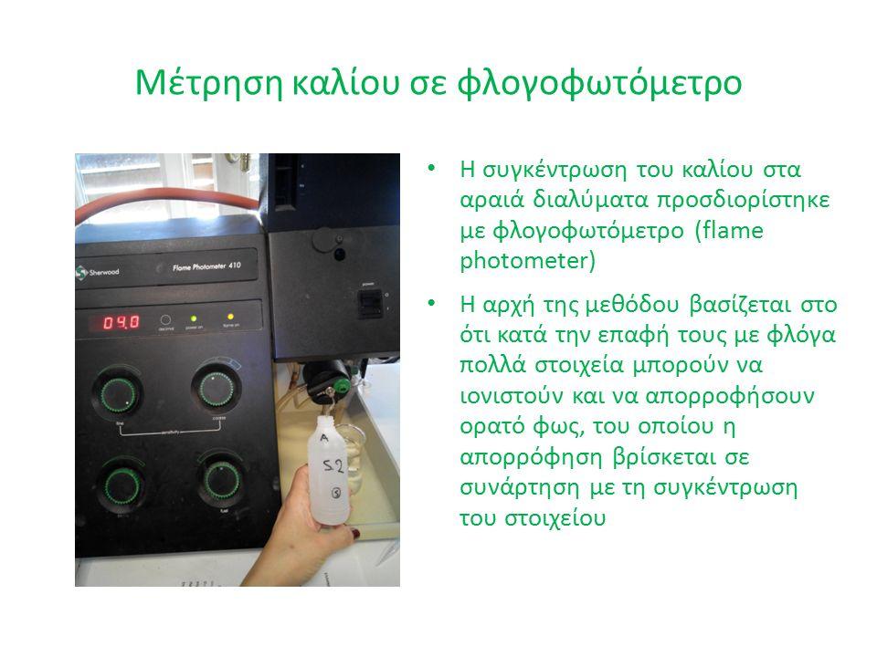 Μέτρηση καλίου σε φλoγοφωτόμετρο Η συγκέντρωση του καλίου στα αραιά διαλύματα προσδιορίστηκε με φλογοφωτόμετρο (flame photometer) Η αρχή της μεθόδου βασίζεται στο ότι κατά την επαφή τους με φλόγα πολλά στοιχεία μπορούν να ιονιστούν και να απορροφήσουν ορατό φως, του οποίου η απορρόφηση βρίσκεται σε συνάρτηση με τη συγκέντρωση του στοιχείου