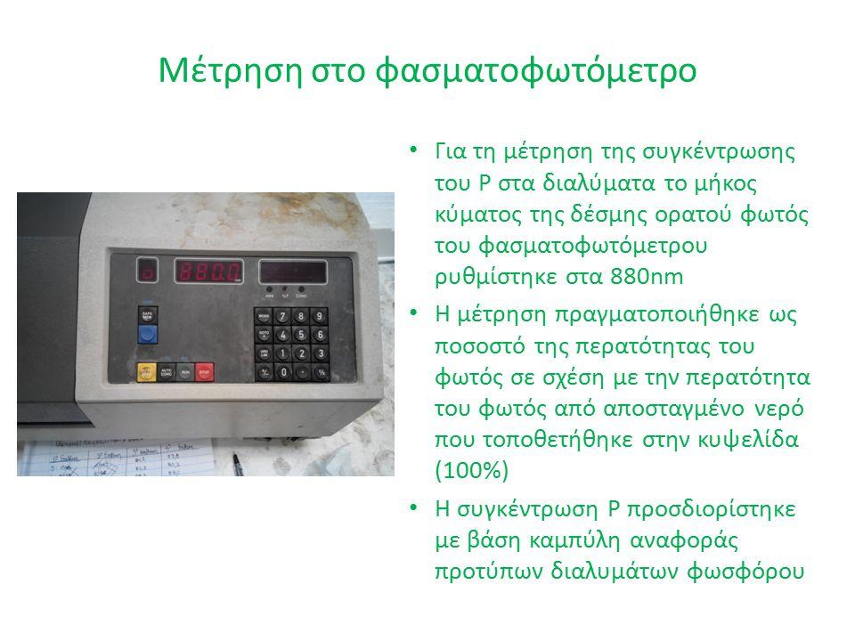 Για τη μέτρηση της συγκέντρωσης του P στα διαλύματα το μήκος κύματος της δέσμης ορατού φωτός του φασματοφωτόμετρου ρυθμίστηκε στα 880nm Η μέτρηση πραγματοποιήθηκε ως ποσοστό της περατότητας του φωτός σε σχέση με την περατότητα του φωτός από αποσταγμένο νερό που τοποθετήθηκε στην κυψελίδα (100%) Η συγκέντρωση P προσδιορίστηκε με βάση καμπύλη αναφοράς προτύπων διαλυμάτων φωσφόρου Μέτρηση στο φασματοφωτόμετρο