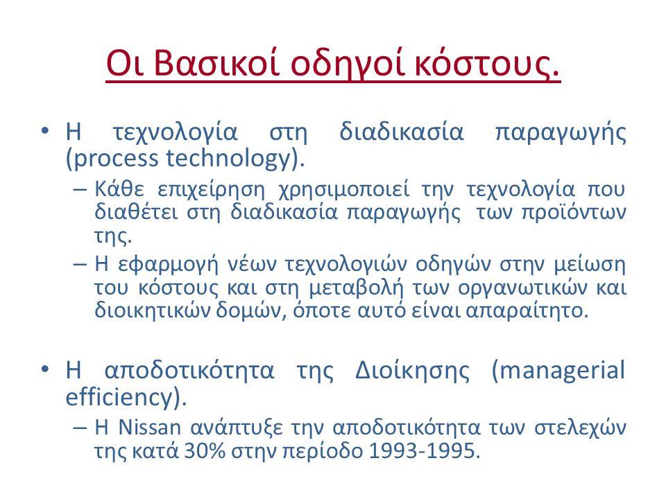 Οι Βασικοί οδηγοί κόστους. Η τεχνολογία στη διαδικασία παραγωγής (process technology).