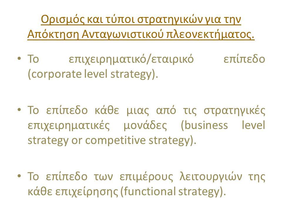 Ορισμός και τύποι στρατηγικών για την Απόκτηση Ανταγωνιστικού πλεονεκτήματος.