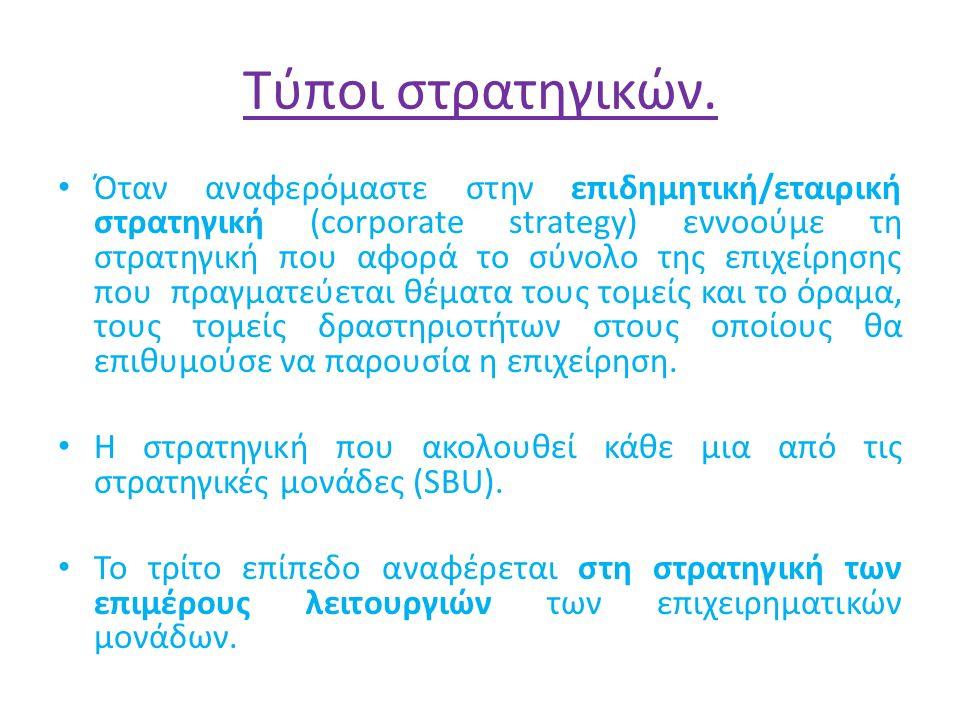 Στρατηγική Εστίασης.Η εστίαση βασίζεται στην ικανοποίηση ενός συγκεκριμένου τμήματος της αγοράς.
