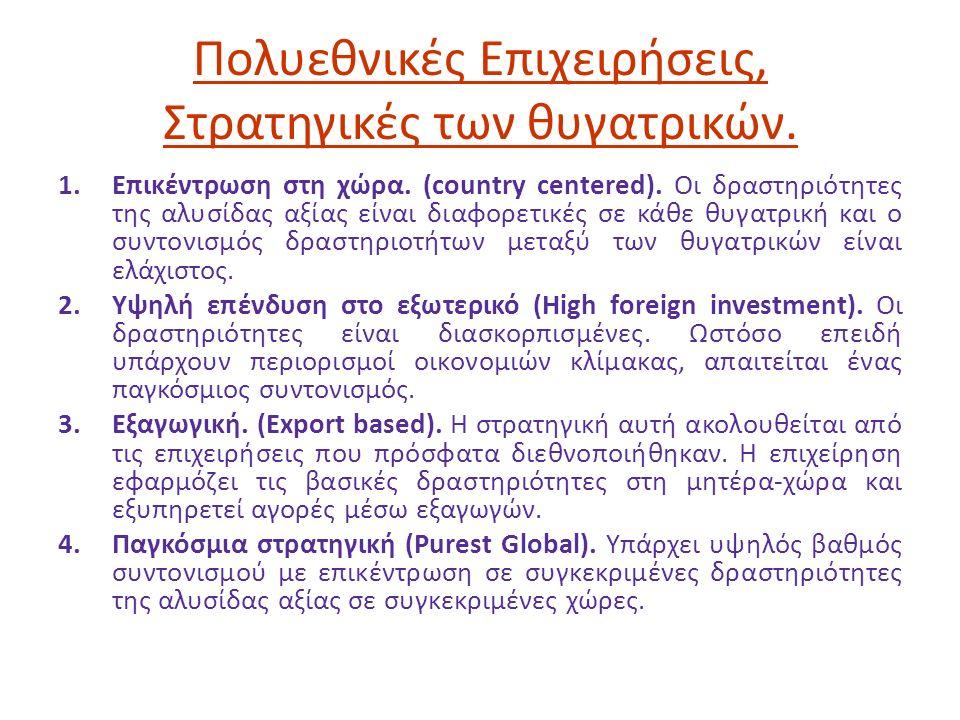 Πολυεθνικές Επιχειρήσεις, Στρατηγικές των θυγατρικών. 1.Επικέντρωση στη χώρα. (country centered). Οι δραστηριότητες της αλυσίδας αξίας είναι διαφορετι
