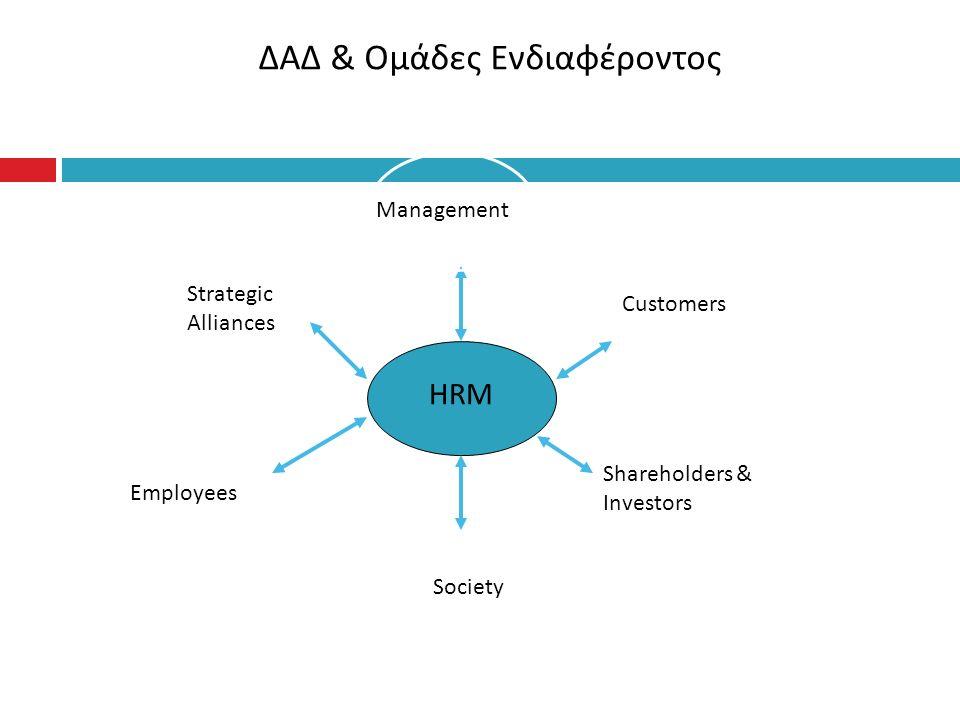 ΔΑΔ & Ομάδες Ενδιαφέροντος HRM ManagementCustomers Shareholders & Investors Society Employees Strategic Alliances