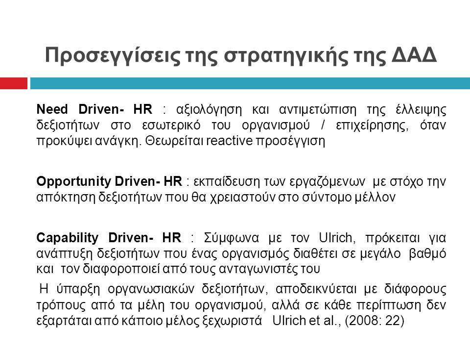 Προσεγγίσεις της στρατηγικής της ΔΑΔ Need Driven- HR : αξιολόγηση και αντιμετώπιση της έλλειψης δεξιοτήτων στο εσωτερικό του οργανισμού / επιχείρησης, όταν προκύψει ανάγκη.