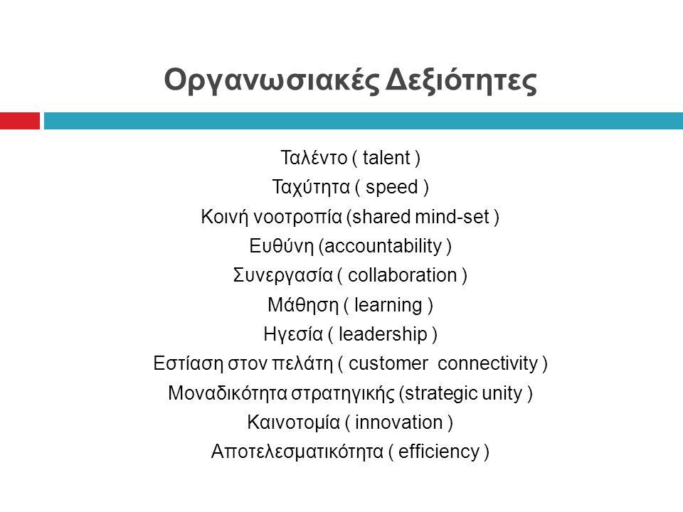 Οργανωσιακές Δεξιότητες Ταλέντο ( talent ) Ταχύτητα ( speed ) Κοινή νοοτροπία (shared mind-set ) Ευθύνη (accountability ) Συνεργασία ( collaboration ) Μάθηση ( learning ) Ηγεσία ( leadership ) Εστίαση στον πελάτη ( customer connectivity ) Μοναδικότητα στρατηγικής (strategic unity ) Καινοτομία ( innovation ) Αποτελεσματικότητα ( efficiency )