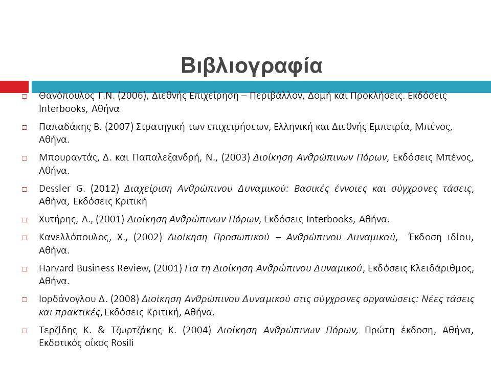 Βιβλιογραφία  Θανόπουλος Γ.Ν. (2006), Διεθνής Επιχείρηση – Περιβάλλον, Δομή και Προκλήσεις.
