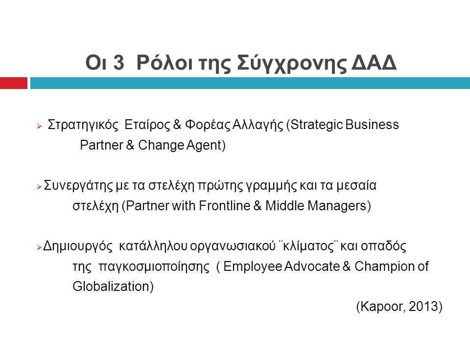 Οι 3 Ρόλοι της Σύγχρονης ΔΑΔ  Στρατηγικός Εταίρος & Φορέας Αλλαγής (Strategic Business Partner & Change Agent)  Συνεργάτης με τα στελέχη πρώτης γραμμής και τα μεσαία στελέχη (Partner with Frontline & Middle Managers)  Δημιουργός κατάλληλου οργανωσιακού ¨κλίματος¨ και οπαδός της παγκοσμιοποίησης ( Employee Advocate & Champion of Globalization) (Kapoor, 2013)