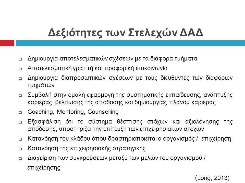 Δεξιότητες των Στελεχών ΔΑΔ  Δημιουργία αποτελεσματικών σχέσεων με τα διάφορα τμήματα  Αποτελεσματική γραπτή και προφορική επικοινωνία  Δημιουργία διαπροσωπικών σχέσεων με τους διευθυντές των διαφόρων τμημάτων  Συμβολή στην ομαλή εφαρμογή της συστηματικής εκπαίδευσης, ανάπτυξης καριέρας, βελτίωσης της απόδοσης και δημιουργίας πλάνου καριέρας  Coaching, Mentoring, Counselling  Εξασφάλιση ότι το σύστημα θέσπισης στόχων και αξιολόγησης της απόδοσης, υποστηρίζει την επίτευξη των επιχειρησιακών στόχων  Κατανόηση του κλάδου όπου δραστηριοποιείται ο οργανισμός / επιχείρηση  Κατανόηση της επιχειρησιακής στρατηγικής  Διαχείριση των συγκρούσεων μεταξύ των μελών του οργανισμού / επιχείρησης ( Long, 2013)
