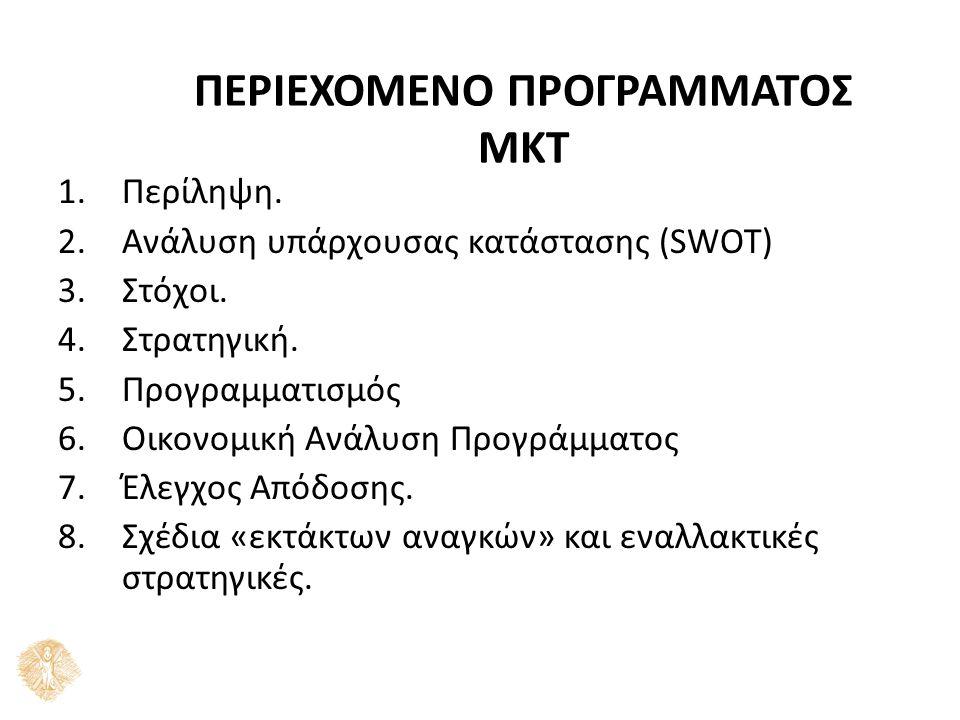 ΠΕΡΙΕΧΟΜΕΝΟ ΠΡΟΓΡΑΜΜΑΤΟΣ ΜΚΤ 1.Περίληψη. 2.Ανάλυση υπάρχουσας κατάστασης (SWOT) 3.Στόχοι. 4.Στρατηγική. 5.Προγραμματισμός 6.Οικονομική Ανάλυση Προγράμ