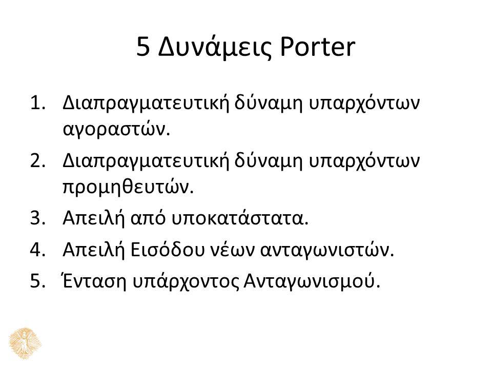 5 Δυνάμεις Porter 1.Διαπραγματευτική δύναμη υπαρχόντων αγοραστών. 2.Διαπραγματευτική δύναμη υπαρχόντων προμηθευτών. 3.Απειλή από υποκατάστατα. 4.Απειλ