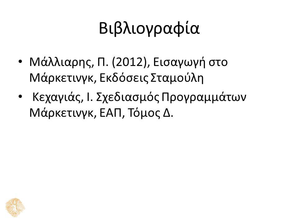 Βιβλιογραφία Μάλλιαρης, Π. (2012), Εισαγωγή στο Μάρκετινγκ, Εκδόσεις Σταμούλη Κεχαγιάς, Ι. Σχεδιασμός Προγραμμάτων Μάρκετινγκ, ΕΑΠ, Τόμος Δ.