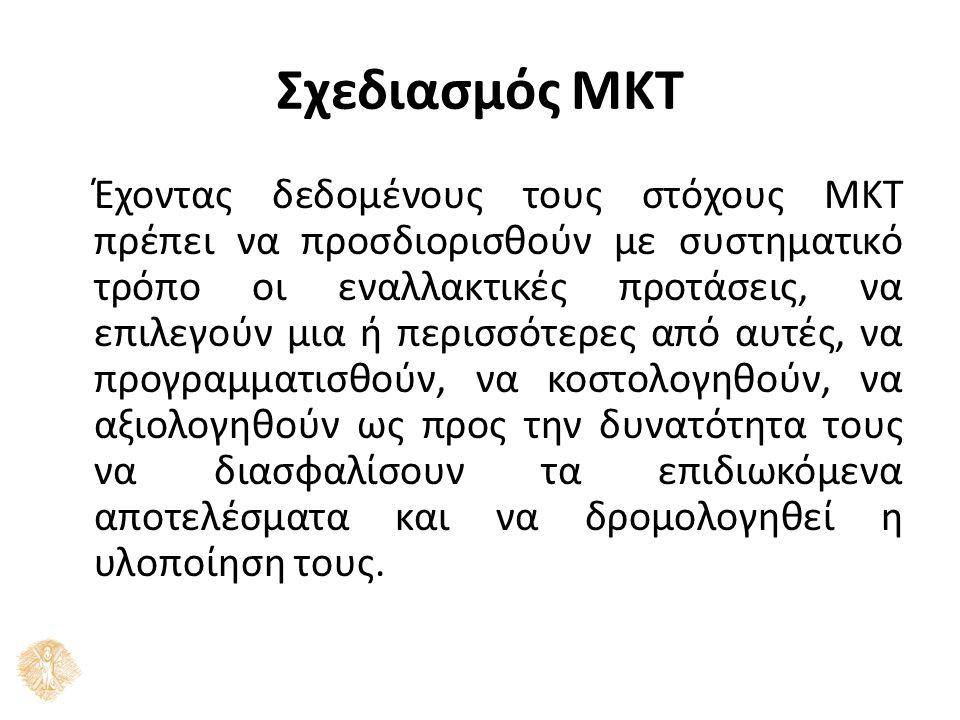 Διαδικασία δημιουργίας Προγράμματος ΜΚΤ 1.Εταιρική δήλωση αποστολής (ποιοτικής φύσης- περιγραφική).