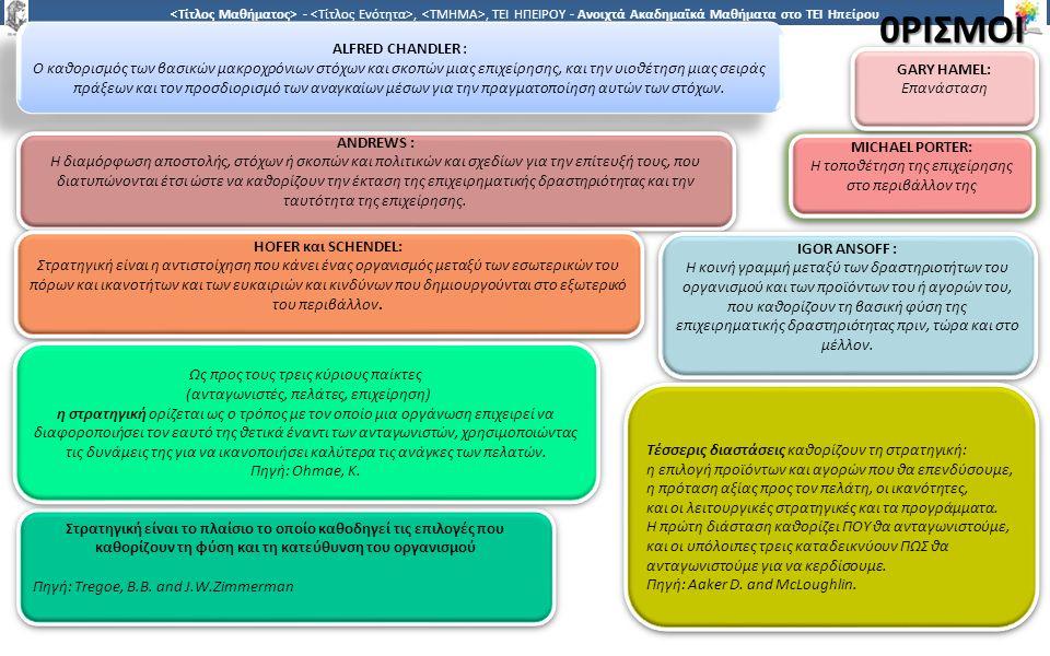 1414 -,, ΤΕΙ ΗΠΕΙΡΟΥ - Ανοιχτά Ακαδημαϊκά Μαθήματα στο ΤΕΙ Ηπείρου0ΡΙΣΜΟΙ ALFRED CHANDLER : Ο καθορισμός των βασικών μακροχρόνιων στόχων και σκοπών μιας επιχείρησης, και την υιοθέτηση μιας σειράς πράξεων και τον προσδιορισμό των αναγκαίων μέσων για την πραγματοποίηση αυτών των στόχων.