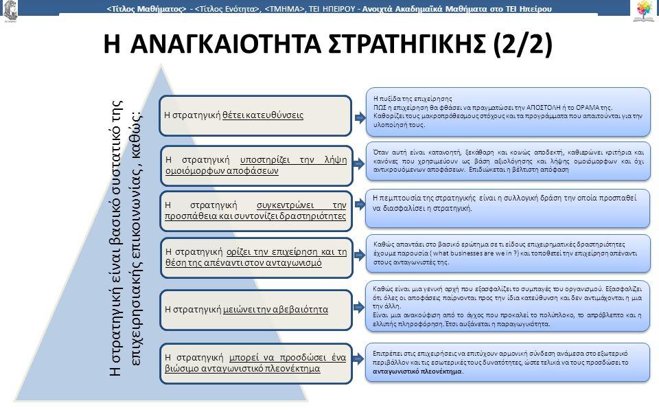 2121 -,, ΤΕΙ ΗΠΕΙΡΟΥ - Ανοιχτά Ακαδημαϊκά Μαθήματα στο ΤΕΙ Ηπείρου Η ΑΝΑΓΚΑΙΟΤΗΤΑ ΣΤΡΑΤΗΓΙΚΗΣ (2/2) Η στρατηγική θέτει κατευθύνσεις Η στρατηγική υποστηρίζει την λήψη ομοιόμορφων αποφάσεων Η στρατηγική συγκεντρώνει την προσπάθεια και συντονίζει δραστηριότητες Η στρατηγική ορίζει την επιχείρηση και τη θέση της απέναντι στον ανταγωνισμό Η στρατηγική μειώνει την αβεβαιότητα Η στρατηγική μπορεί να προσδώσει ένα βιώσιμο ανταγωνιστικό πλεονέκτημα Η πυξίδα της επιχείρησης ΠΩΣ η επιχείρηση θα φθάσει να πραγματώσει την ΑΠΟΣΤΟΛΗ ή το ΟΡΑΜΑ της.