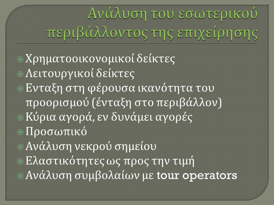  Χρηματοοικονομικοί δείκτες  Λειτουργικοί δείκτες  Ενταξη στη φέρουσα ικανότητα του προορισμού ( ένταξη στο περιβάλλον )  Κύρια αγορά, εν δυνάμει αγορές  Προσωπικό  Ανάλυση νεκρού σημείου  Ελαστικότητες ως προς την τιμή  Ανάλυση συμβολαίων με tour operators