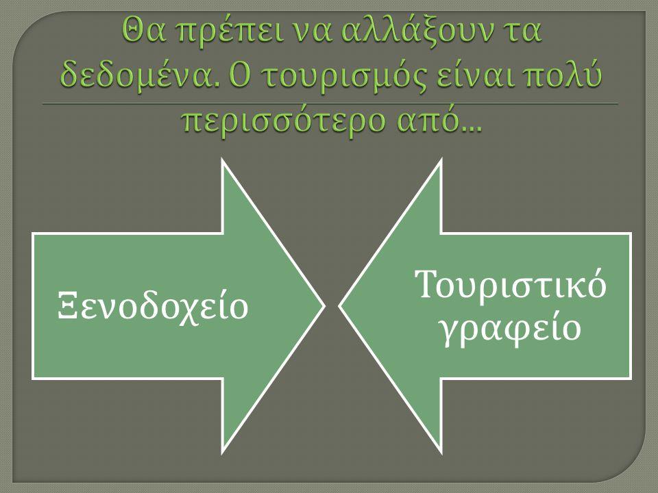  Η µ ελέτη της αγοράς πρέπει να γίνει µ ε την ανάλυση των παγκόσ µ ιων τουριστικών ροών, τυπολογίας τουριστών των κύριων τουριστικών μοντέλων και δραστηριοτήτων Ένταξη στη φέρουσα ικανότητα της περιοχής ( περιβάλλον ) την προσβασιμότητα ( μεταφορές ) τις νέες τεχνολογίες ( συστήματα κρατήσεων ) του ανταγωνισμού και της ποιότητας των παρεχομένων υπηρεσιών Ανάλυση των πέντε δυνάμεων του Porter και εξωτερικό περιβάλλον Ανάλυση του ήδη υπάρχοντος ανταγωνισμού Καταταξη του ανταγωνισμούμε βάση τη μέθοδο Key Success Factors (KSF) Ανάλυση προμηθευτών