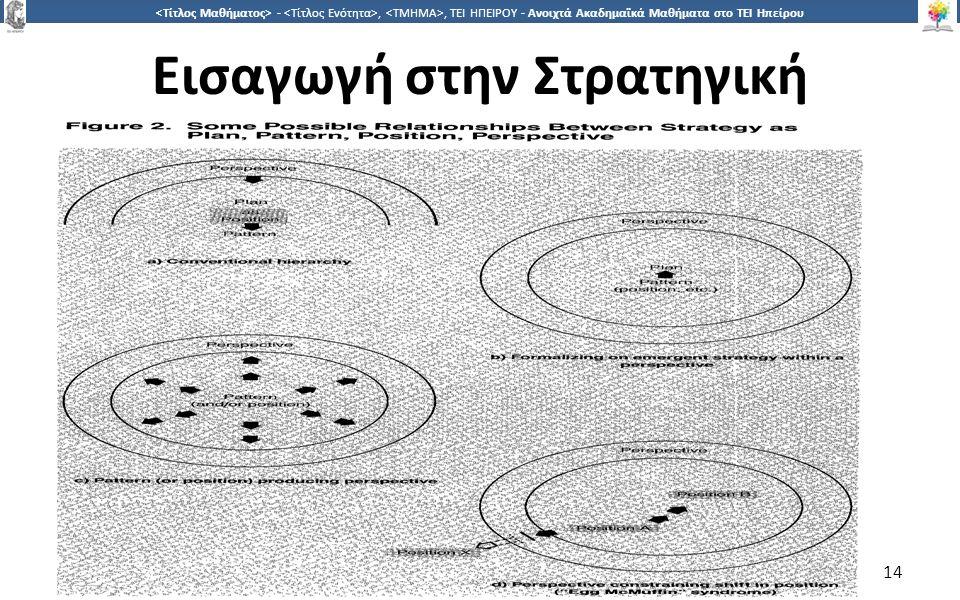 1414 -,, ΤΕΙ ΗΠΕΙΡΟΥ - Ανοιχτά Ακαδημαϊκά Μαθήματα στο ΤΕΙ Ηπείρου Εισαγωγή στην Στρατηγική 14