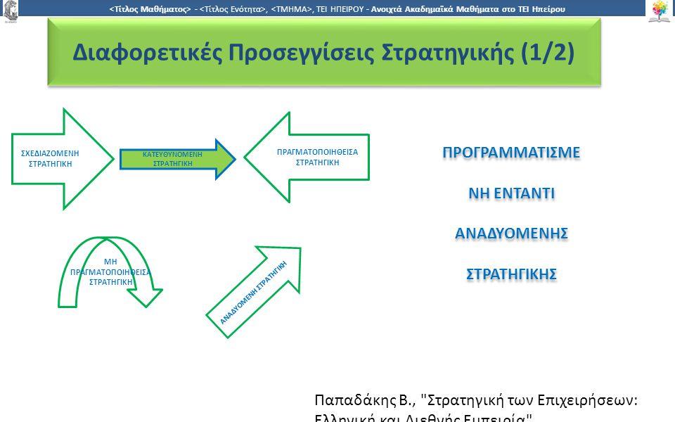 8 -,, ΤΕΙ ΗΠΕΙΡΟΥ - Ανοιχτά Ακαδημαϊκά Μαθήματα στο ΤΕΙ Ηπείρου Εισαγωγή στην Στρατηγική Διαφορετικές Προσεγγίσεις Στρατηγικής (2/2) Η στρατηγική της HONDA για την εισαγωγή μικρών μοτοσυκλετών στην αγορά δεν ήταν προσχεδιασμένη-προγραμματισμένη αλλά προέκυψε-αναδύθηκε μέσα από την πράξη Τα στελέχη της HONDA εγκατέλειψαν τη στρατηγική που είχαν σχεδιάσει όταν διαπίστωσαν ότι θα οδηγούνταν με αυτή σε αποτυχία και υιοθέτησαν τη στρατηγική που αναδύθηκε μπροστά τους.